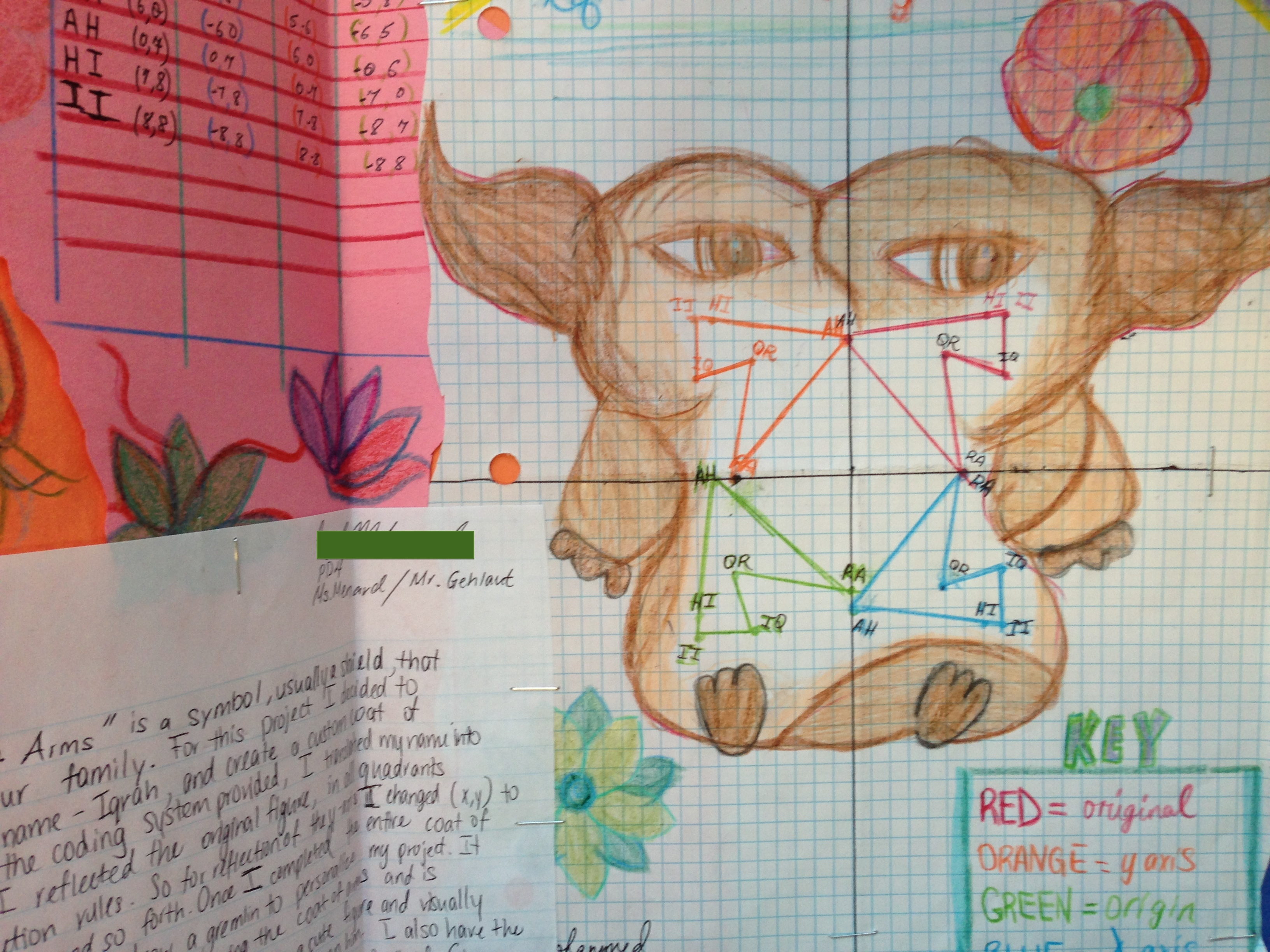Geometric Transformations Project image info